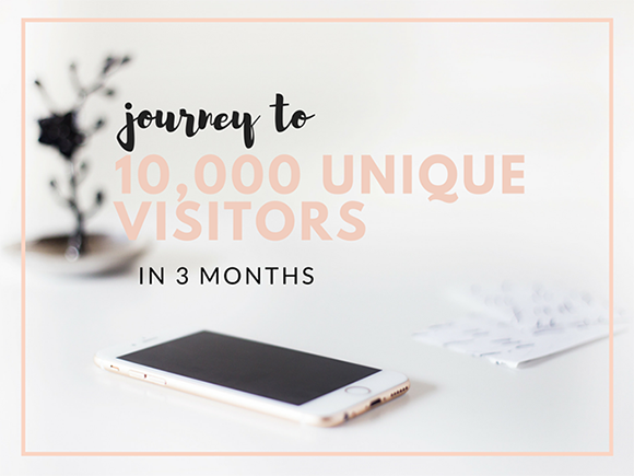 journey to 10,000 blog visitors