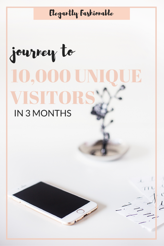 Journey to 10,000 visitors in 3 months